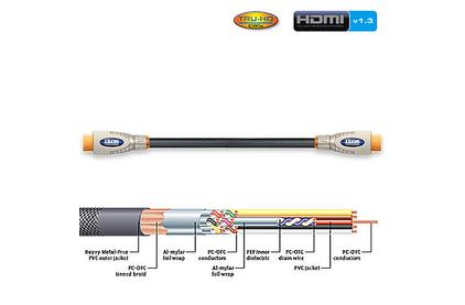 Кабель HDMI - HDMI Ixos XHT458-100 HDMI 1.0m