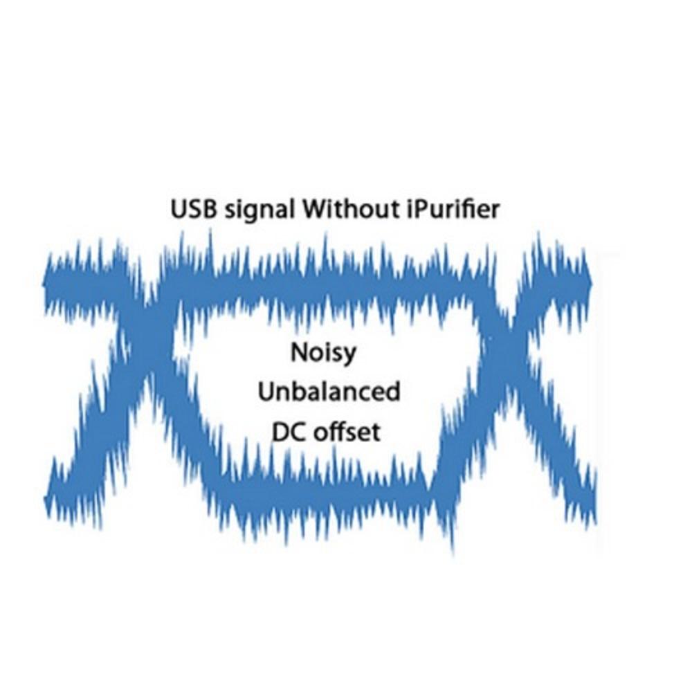 Оптимизатор звукового поля iFi Audio Accessory iPurifier