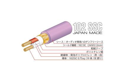 Кабель межблочный в нарезку Oyaide PA-02 V2
