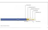 Кабель AES/EBU в нарезку MrCable CIFIRA V