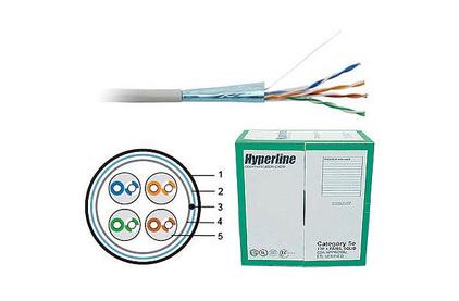 Отрезок кабеля витая пара Hyperline (арт. 1345) FTP4-C5E-SOLID-GY 1.5m