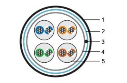 Отрезок акустического кабеля Hyperline (арт. 1347) FTP4-C5E-PATCH-GY 16.0m