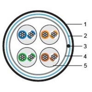 Отрезок кабеля витая пара Hyperline (арт. 1348) FTP4-C5E-PATCH-GY 3.0m