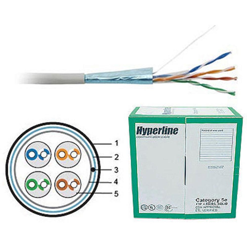 Отрезок кабеля витая пара Hyperline (арт. 1372) FTP4-C5E-SOLID-GY 5.6m