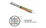 Отрезок кабеля витая пара Hyperline (арт. 1424) UTP4-C6-SOLID-GY 5.0m