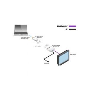 Беспроводная передача HDMI Gefen EXT-WHD-1080P-SR