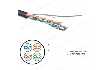 Отрезок акустического кабеля Hyperline (арт. 1796) UTP4-C5E-SOLID-OUTDOOR-LSZH-BK 26.0m