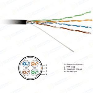 Отрезок кабеля витая пара Hyperline (арт. 1805) UTP4-C5e-SOLID-OUTDOOR-40 1.7m