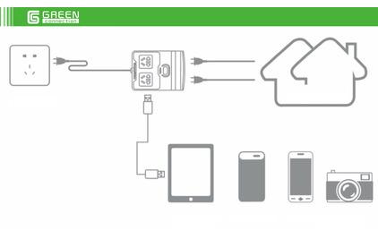 Сетевое зарядное устройство универсальное Greenconnect GC-CSC02