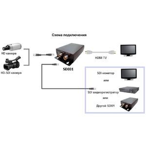 Преобразователь HDMI, аналоговое видео и аудио SC&T SDI01