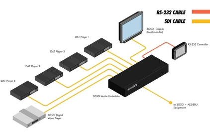 Эмбеддер, деэмбеддер аудио Gefen GEF-SDI-AUDE