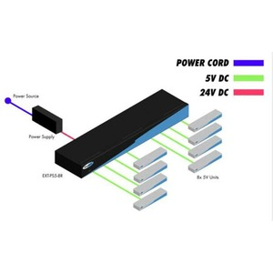 Электропитание приборов Gefen EXT-PS5-8R