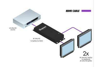 Усилитель-распределитель HDMI Gefen GTB-HD4K2K-142C-BLK