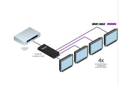 Усилитель-распределитель HDMI Gefen GTB-HD4K2K-144C-BLK