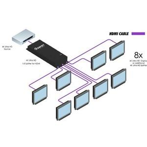Усилитель-распределитель HDMI Gefen GTB-HD4K2K-148C-BLK