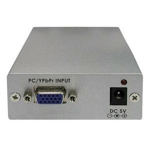 Преобразователь компонентных или VGA-сигналов в сигналы DVI-D Cypress CP-1261D
