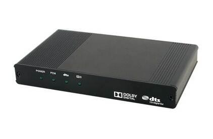 Эмбеддер, деэмбеддер аудио Cypress CPRO-SE2DD