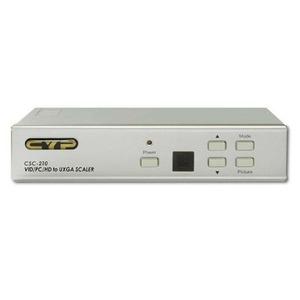 Масштабатор SDI, графика (VGA), DVI, HDMI Cypress CSC-210