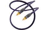 Кабель оптический Toslink - Toslink DH Labs Glass Master Toslink Cable 0.5m