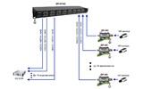 Устройство грозозащиты цепей CVI,TVI,AHD Osnovo SP-H16C