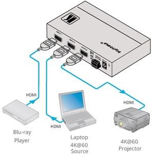 Коммутатор HDMI Kramer VS-211H2
