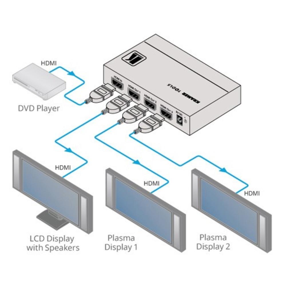 Усилитель-распределитель HDMI Kramer VM-3UHD