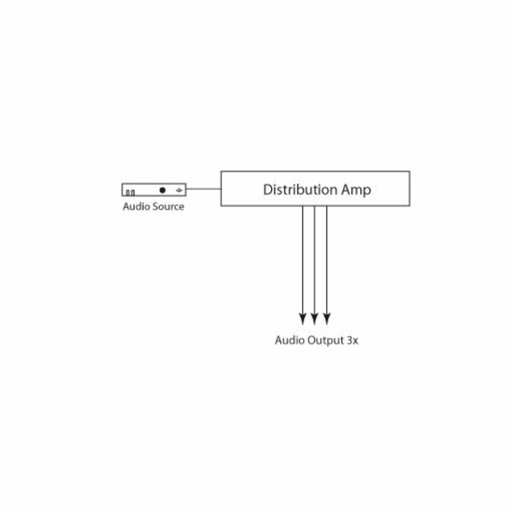 Усилитель-распределитель Компонентное видео и аудио Gefen EXT-COMPAUD-143
