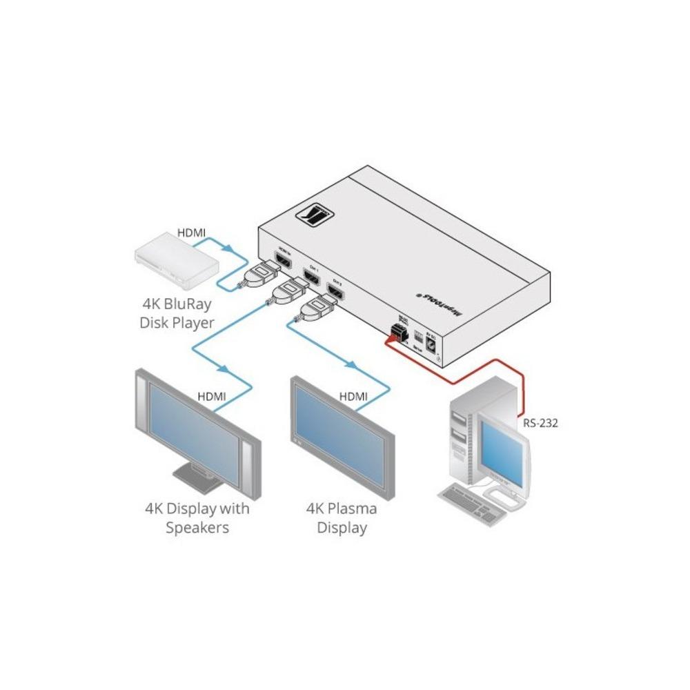 Усилитель-распределитель HDMI Kramer VM-2H2