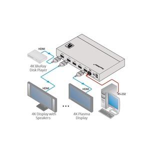 Усилитель-распределитель 1:4 сигналов HDMI 2.0 UHD Kramer VM-4H2