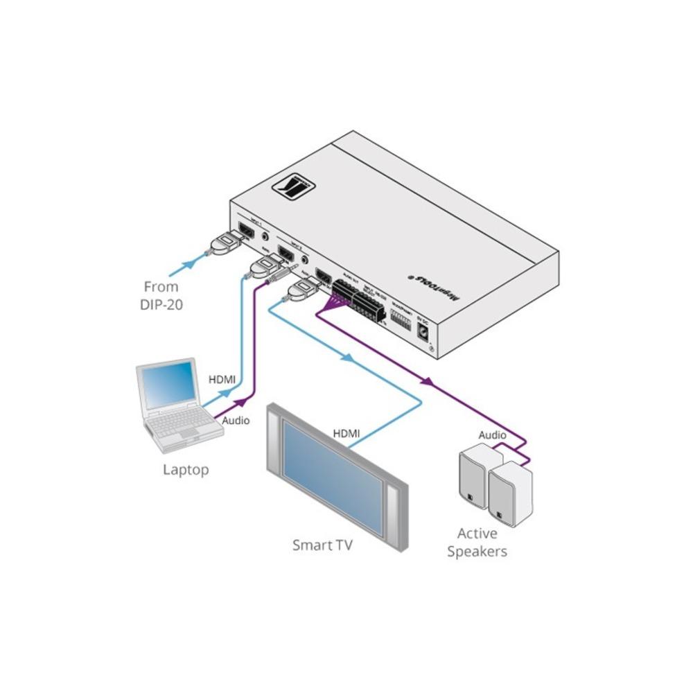 Коммутатор HDMI Kramer VS-211UHD