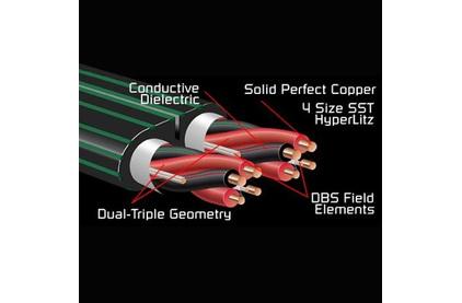 Кабель акустический Bi-Wire Audioquest Rocket 88