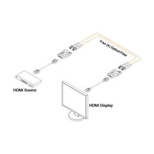 Передача по оптоволокну HDMI Opticis HDFX-150-TR