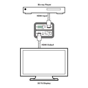 Эмулятор EDID-сигналов для HDMI (DVI) Cypress CED-1M