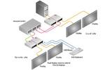 Передача по IP сетям HDMI, USB, RS-232, IR и аудио Opticis IPKVM-310E