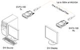 Передача по оптоволокну DVI Opticis DVFX-100-TR