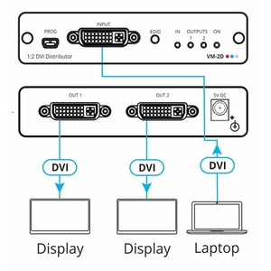 Усилитель-распределитель DVI Kramer VM-2D
