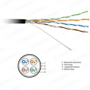 Отрезок кабеля витая пара Hyperline (арт. 4677) UTP4-C5e-SOLID-OUTDOOR-40 4.7m