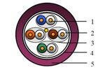 Отрезок кабеля витая пара BELDEN (арт. 5329) 10GXE01 0.9m