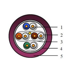 Отрезок кабеля витая пара BELDEN (арт. 5335) 10GXE01 1.0m