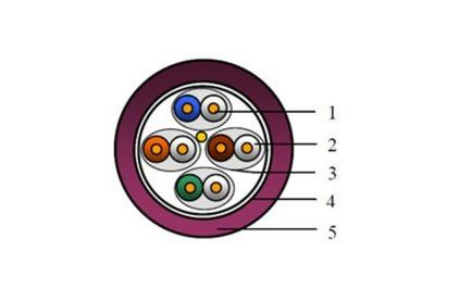 Отрезок кабеля витая пара BELDEN (арт. 5346) 10GXE02 3.63m