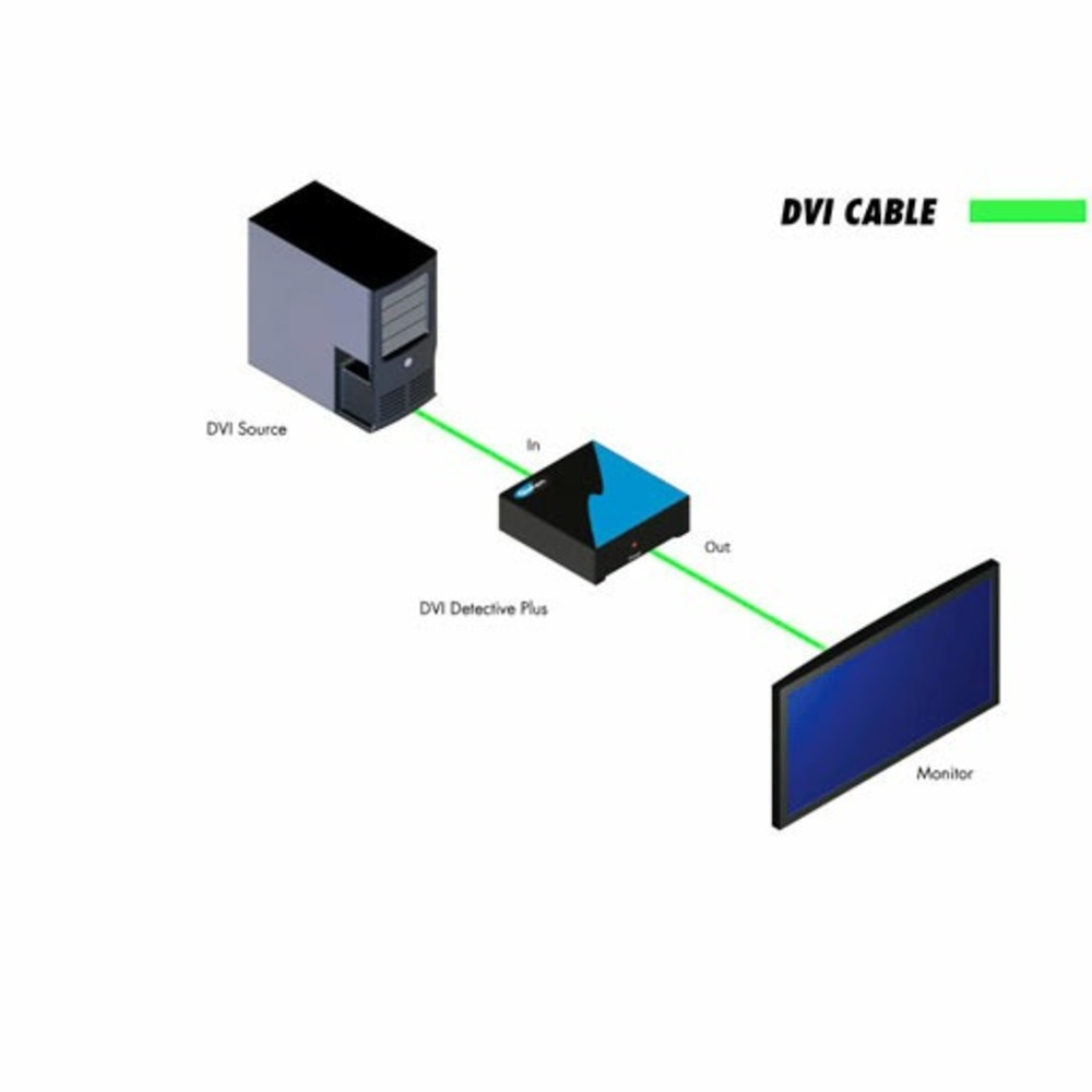 Эмулятор EDID-сигнала для интерфейса DVI-I Gefen EXT-DVI-EDIDP