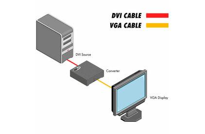 Преобразователь DVI, компонентное видео, графика (VGA) Gefen EXT-DVI-2-VGAN