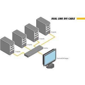 Коммутатор 4х1 сигналов интерфейса DVI-D Dual Link Gefen EXT-DVI-441DL