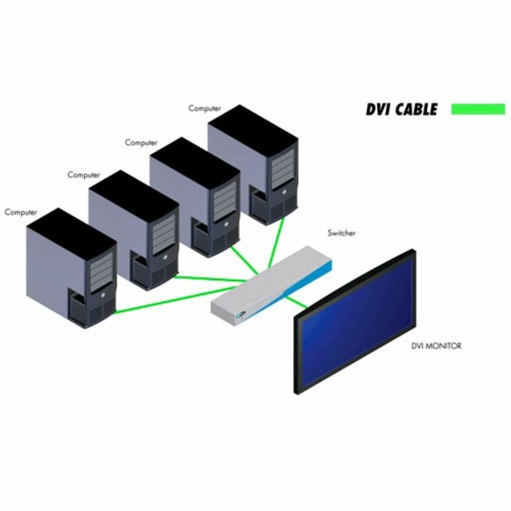Коммутатор 4х1 сигналов интерфейса DVI-D Single Link Gefen EXT-DVI-441N