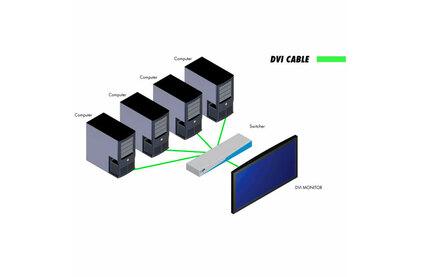 Коммутатор DVI Gefen EXT-DVI-441N