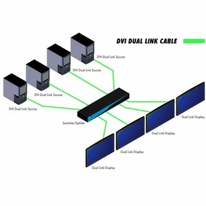 Матричный коммутатор 4х4 сигналов DVI-D Dual Link Gefen EXT-DVI-444DL