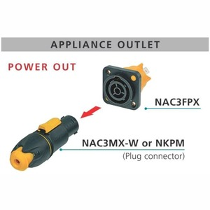 Терминал powerCON Neutrik NAC3FPX
